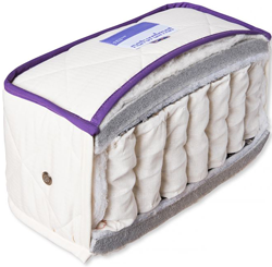 Naturalmat-cross-section-pocket--sprung-mattress-with-lambswool-&-natural-latex-filling